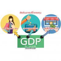 การบริโภค-ลงทุนเอกชน สัดส่วน 70% จีดีพีประเทศ