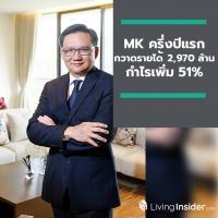 """""""MK"""" ครึ่งปีแรกกวาดรายได้ถึง 2,970 ล้านบาท กำไรเพิ่ม 51%"""