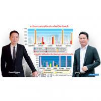 มหาอำนาจจีน บุกหนักอสังหาฯไทย เทรนด์ยาว 10 ปีหน้า-ซื้อลงทุนต่ำล้านหยวน