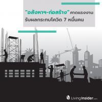 อสังหาฯ-ก่อสร้าง คาดแรงงาน รับผลกระทบโควิด 7 หมื่นคน