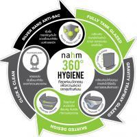 นาม ใส่ใจสุขอนามัยคนไทยชวนเลือกช้อปสุขภัณฑ์สัญลักษณ์ Hygiene 360°