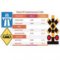สมคิด ไล่บี้ PPP เมกะโปรเจ็กต์ ดูดเงินเอกชนร่วมลงทุน รถไฟฟ้า-มอเตอร์เวย์-ไฮสปีดเทรน