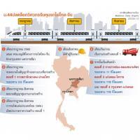 เปิดใจ อาคม คลายปม ม.44 เคลียร์ทาง รถไฟไทย-จีน