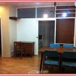 For sale HIVE TAKSIN 67.29 sq.m 2 bed ไฮฟ์ ตากสิน