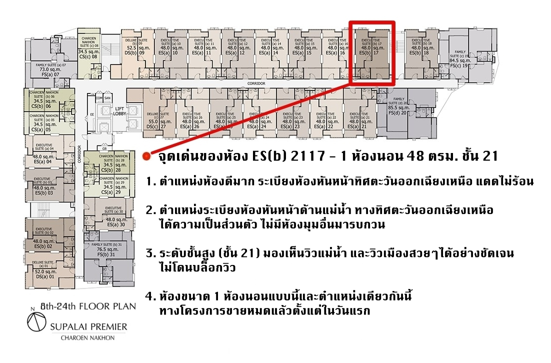 For SaleCondoWongwianyai, Charoennakor : Condo sales down Supalai Premier Chareon Nakhon next to the golden line 1 bedroom 48 sqm. Floor 21, beautiful and very rare location. Northeast Can be transferred immediately Do not wait, April 2018