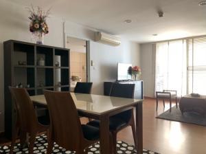 For SaleCondoAri,Anusaowaree : Condo for Sale at Centric Scene Soi Ari 2 - 2 Bedrooms, 2 Bathrooms, Fully furnished