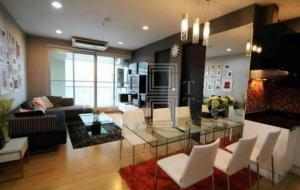 For RentCondoRatchathewi,Phayathai : For Rent The Address Siam (75 sqm.)