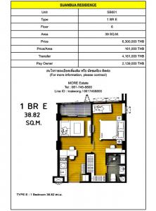 Sale DownCondoAri,Anusaowaree : 🔥 !!! Urgent !!! 🔥 Sale down payment SuanBua Residence, only 3 minutes to BTS Ari. The best price in the project