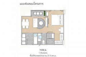 Sale DownCondoChengwatana, Muangthong : Price lower than market ✨ Sale down payment Maison Garden 2