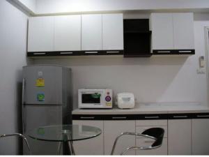 For RentCondoAri,Anusaowaree : Urgent rent