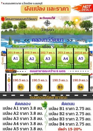 For SaleLandNakhon Pathom, Phutthamonthon, Salaya : beautiful next to Thawi Watthana canal Beautiful square plot, filled with soil, ready to make fences and dams on the sides, plant trees, install water supply and electricity to be ready. There is a road in and out ‼