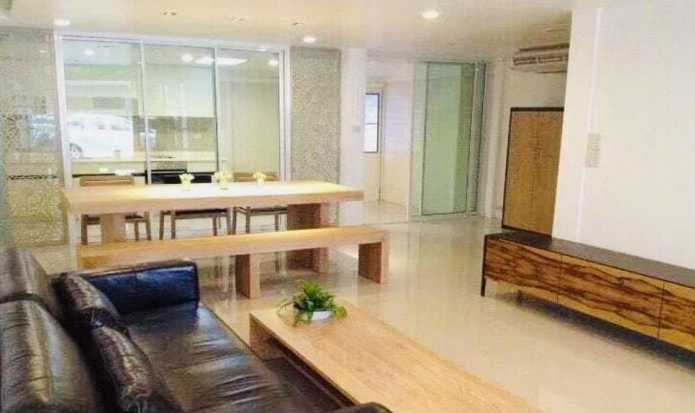 For RentTownhouseSukhumvit, Asoke, Thonglor : 📍ปล่อยเช่า ทาวน์เฮ้าส์ พร้อมพงษ์ Closed to BTS