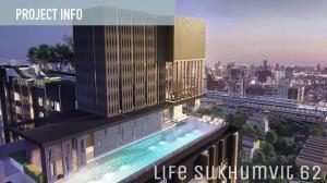 For RentCondoOnnut, Udomsuk : Condo for rent in Life Sukhumvit 62 project